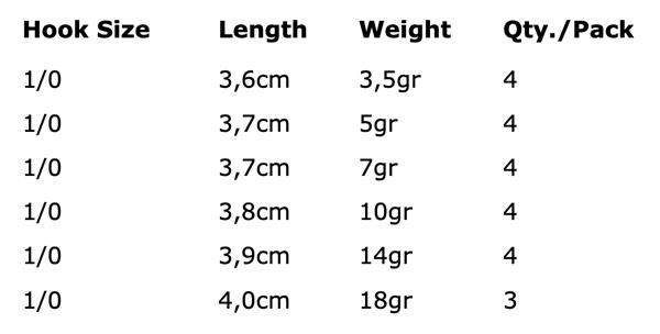 Spro Round Jighead - Hakengröße 1/0 (6 Optionen)