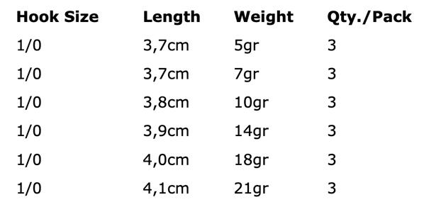 Spro Round Jighead HD - Hakengröße 1/0 (6 Optionen)