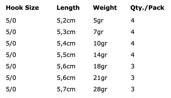 Spro Round Jighead - Hakengröße 5/0 (7 Optionen)