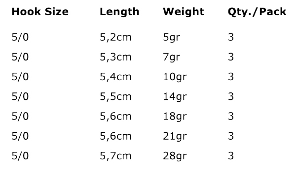 Spro Round Jighead HD - Hakengröße 5/0 (7 Optionen)